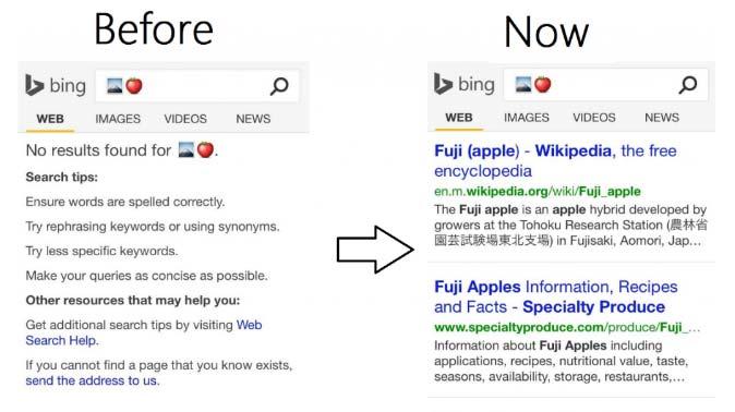 الشكل يوضح أن استخدام علامات Emoji في البحث كانت لا تعطي نتائج كما يظهر في Before وهو ما تغير في التطوير الجديد After
