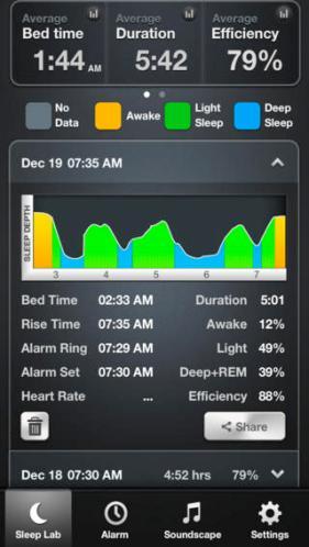 هذا التطبيق يعطيك تحليل حول فترات النوم