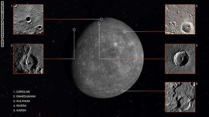مواقع علي كوكب عطارد التي يحمل احدها اسم كوكب الشرق أم كلثوم