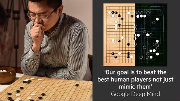 نظام الذكاء الأصطناعي لجوجل استطاع أن يفوز علي فان هيو بطل أوربا في لعبة جو
