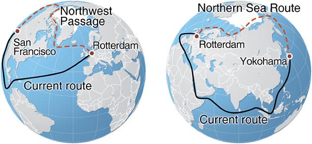 انحسار الجليد جعل الكثير من الدول اكثر اهتماما باستخدام الممر القطبي