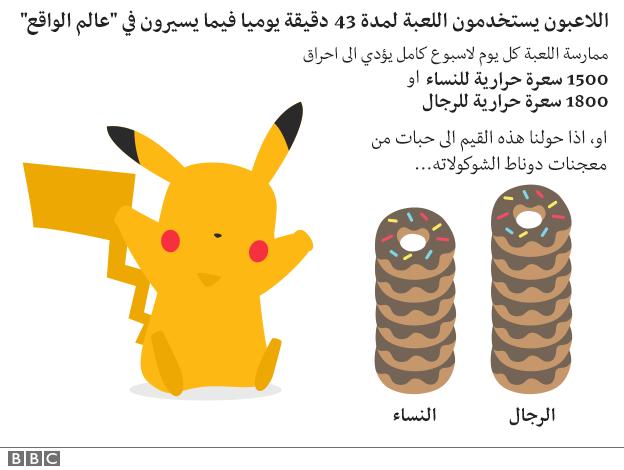 pokemon_donuts