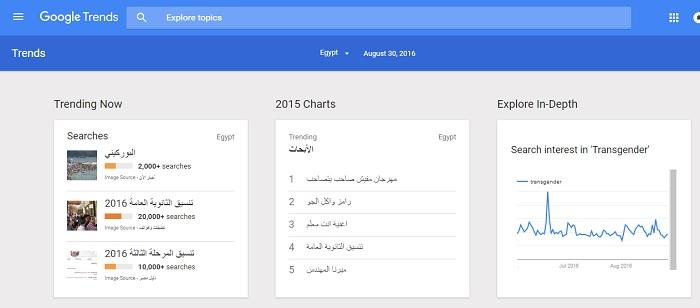 جوجل تريندز سوف تعطيك أفكار متميزة عما يحدث علي الإنترنت في الوقت الحالي