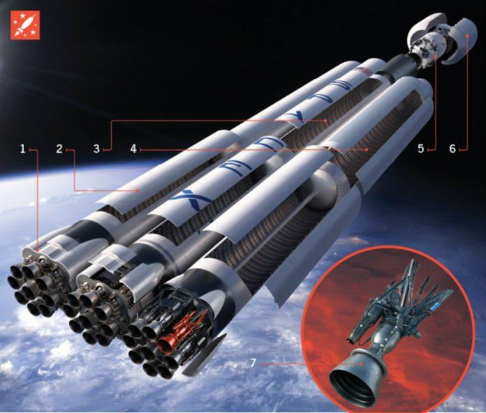 الصاروخ رابتورالذي سيحمل المركبة التي تقل رواد فضاء الي المريخ