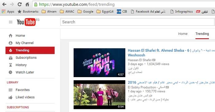 إتجاهات المشاهدة علي اليوتيوب