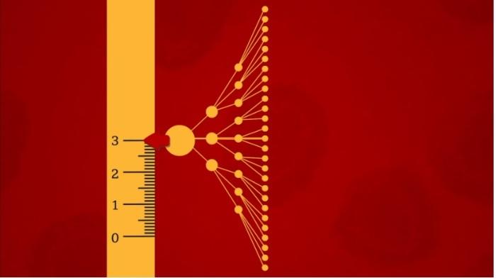يبلغ رقم التكاثر لدى فيروس كورونا المستجد، المعروف رسميا باسم سارس-كوف-2 ، حوالي 3