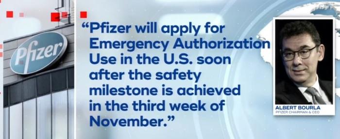 المدير التنفيذي لشركة فايزر ألبرت بولا يصرح بأن الشركة ستتقدم للحصول علي ترخيص لقاح كورونا في منتصف نوفمبر 2020