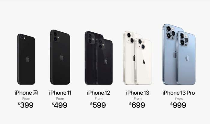 التطور في اسعار موبايل أيفون علي مدار السنين